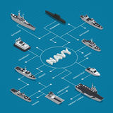 Military Boats Isometric Flowchart Composition. With different types of boats frigates cruisers battleships hovercrafts vector illustration Royalty Free Stock Image
