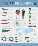 Military infographic design of army force defense Stock Photos