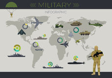 Military Infographic Flat Vector Concept Stock Image