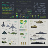 Military infographic set. Weapons, tanks, combat vehicles, helicopters, warships, planes, artillery and soldiers. Political world map. War symbols and armed Royalty Free Stock Photo