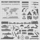 Military infographic template. Vector illustration with Top powe Stock Photos