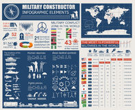 Military infographic template. Vector illustration with Top powe Stock Photography