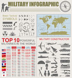 Military infographic template. Vector illustration with Top powe Royalty Free Stock Photos