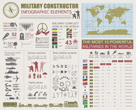 Military infographic template. Vector illustration with Top powe Stock Images