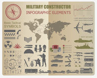 Military infographic template. Vector illustration with Top powe Stock Photo
