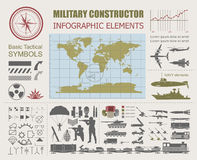 Military infographic template. Vector illustration with Top powe Stock Image