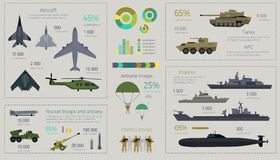 Military Infographics Flat Vector Illustration Stock Image
