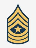 Military Ranks and Insignia. Stripes and Chevrons of Army Stock Images