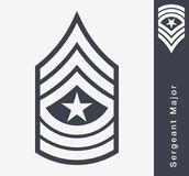 Military Ranks and Insignia. Stripes and Chevrons of Army Stock Image