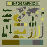 Military World situation infographic template Stock Image