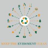 Miljöåtervinningprocess arkivbild