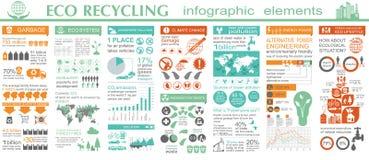 Miljö infographic beståndsdelar för ekologi Miljö- risker, Arkivbild