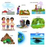 Miljöproblem gillar avgaser, bekämpningsmedel, vattenförorening, svält, inhemsk avskräde, atmosphe royaltyfri illustrationer