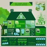 Miljö infographic beståndsdelar för ekologi Miljö- risker, Arkivbilder