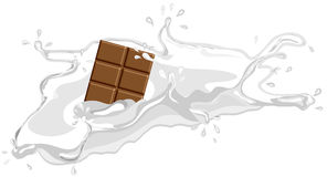 Milk with chocolate Stock Image