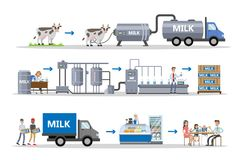 Milk factory set. Milk factory set with automatic machines and workers vector illustration