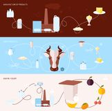 Milk flat banner. Set with manufacture of dairy products making yogurt isolated vector illustration Royalty Free Stock Image