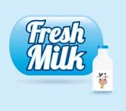 Milk product Royalty Free Stock Image