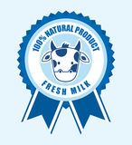 Milk product Royalty Free Stock Images