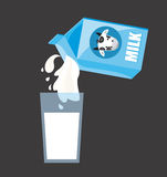 Milk product Royalty Free Stock Photography