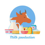 Milk Production Banner. Traditional Dairy Products Royalty Free Stock Images