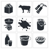 Milk production icon collection Royalty Free Stock Photography