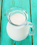The milk. Royalty Free Stock Photography