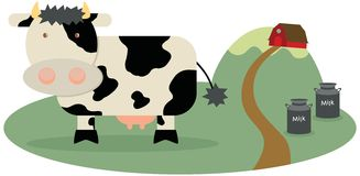 milkfarm della mucca Illustrazione di Stock