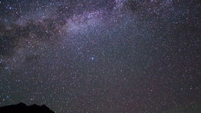Milky Way is far off. Pamir, Tajikistan. 4K
