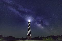 Milky Way over Hatteras Lighthouse. Milky way extending over the Hatteras lighthouse at the outer banks, North Carolina Stock Photography