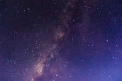 Milkyway on the sky. Milkyway on the sky with grain and noise Royalty Free Stock Photos