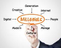Millenials stock image