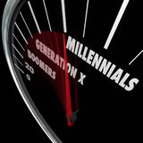 Millennials Generation X Baby Boomers Speedometer Ages. Millennials, Generation X and Boomers words on a speedometer to illustrate the different demographics and Stock Photography
