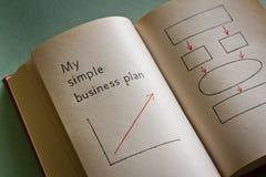 Min enkla affär planerar Arkivfoto