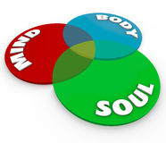 Mind Body Soul Venn Diagram Total Wellness Balance. The words Mind, Body and Soul on a venn diagram of three intersecting circles to represent total wellness and Stock Photo