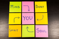 Mind, body, spirit, soul and you sticky note on wooden background.  Royalty Free Stock Photography