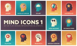Mind icons - modern set of flat design infographics elements. Concepts of anger, sense of purpose, doubt, green and business one, leadership, wide reading Royalty Free Stock Photo