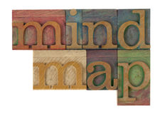 Mind map Stock Images