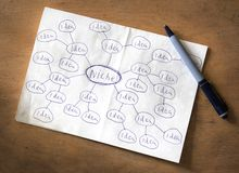 Mind map. Niche mind map on wooden table Royalty Free Stock Photography
