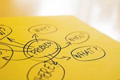Free Mind Map On The Desk Royalty Free Stock Photo - 3181565
