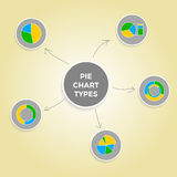 Mind map pie chart types - Set of Infographic Royalty Free Stock Photography