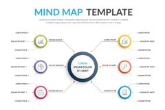 Mind Map Template. Absrtact mind map template, business infographics Royalty Free Illustration