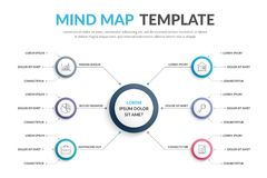 Mind Map Template. Absrtact mind map template, business infographics stock illustration