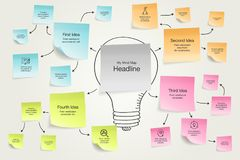 Mind map visualization template with colorful sticky notes and hand drawn icons. Simple infographic for mind map visualization template with colorful sticky royalty free illustration