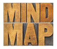 Mind map wors abstract in wood type Stock Photo