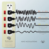 Mind Modulations Brainwave Infographic Royalty Free Stock Photography
