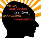 Mind power. Power of the mind used for innovation, imagination, creativity, motivation and vision Stock Image