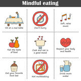 Mindful eating rules. Set of cartoon hand drawn objects on mindful eating rules theme Royalty Free Stock Photography