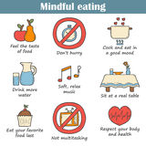 Mindful eating rules Royalty Free Stock Image