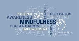 Mindfulness i medytaci etykietki chmura ilustracji